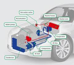 auto a c diagram auto a c parts diagram u2022 arjmand co