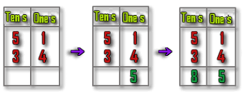 addition with and without regrouping adding two digit numbers math tutorvista