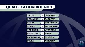 basketball champions league draw results