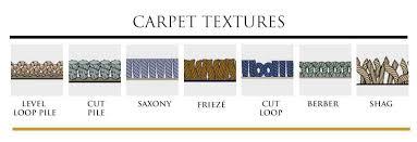 carpet sc