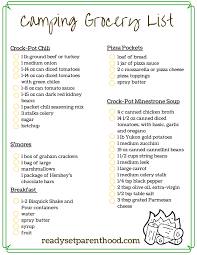 low carb diet grocery list grocery list template