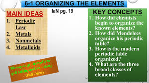 how is the modern periodic table organized how did mendeleev organize the periodic table s 113 what is the