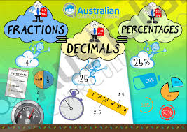 fractions decimals and percentages poster australian curriculum