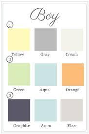 best 25 boy nursery colors ideas on pinterest nursery colours