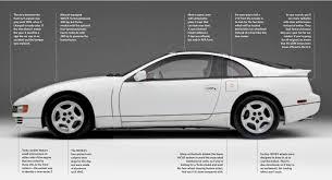 nissan 300zx twin turbo 1990 1996 nissan 300zx buyer u0027s guide motor trend classic