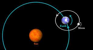 3 2 earth sun moon mrs foster s fourth
