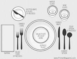 place setting template 8 tips for wowing a date with your cooking even if you u0027re not