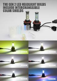 gtr lighting gen 2 all in one h11 led headlight bulbs 3 600 lumen