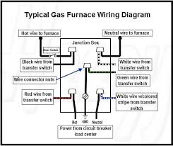 trane cabinet unit heater gas furnace wiring diagram janitrol unit heater initial sterling