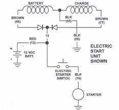 16 hp vanguard wiring diagram wiring diagram simonand