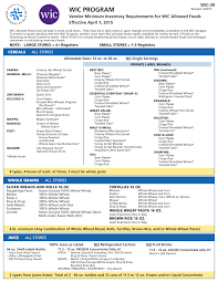 Vendor Contract Template Create A Wic Information For Vendors Department Of Health
