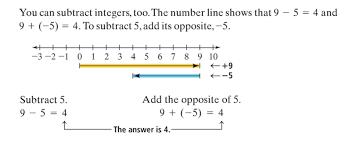 addition addition worksheets number line free math worksheets
