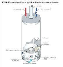water heater pilot won t light water heater pilot light won t stay lit gas water heater pilot light