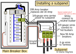 wiring sub panel to main diagram for main panel to sub wiring