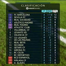 la liga live scores and table la liga 2017 18 table as of now