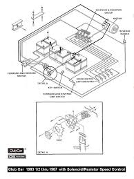 gas club car wiring diagram wiring diagram for club car starter