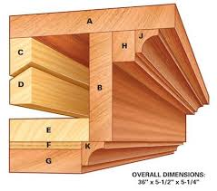 Woodworking Shelf Plans by Dear Internet Here U0027s How To Build A Fireplace Mantel Mantle