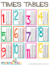 Printable Times Table Chart Free Worksheets Time Tables Charts Free Math Worksheets For