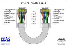 cat5 ethernet cable wiring diagram electronics pinterest
