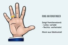 an welchem finger trã gt den verlobungsring ring knigge welcher finger hat welche bedeutung karrierebibel de