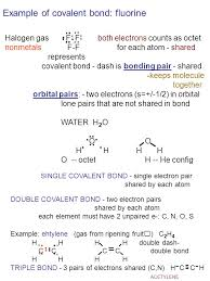 chapter 9 chemical bonds ppt download