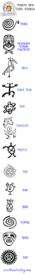 taino symbols of puerto rico an introduction puerto rico