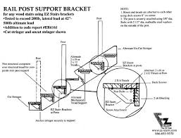 Stair Handrail Requirements How You Can Build Safer Stair Railings With Ez Stairs
