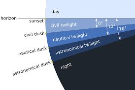 dusk wikipedia
