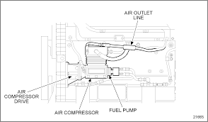 excessive crankcase pressure detroit diesel troubleshooting diagrams