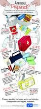 132 best emergency preparedness images on pinterest emergency