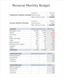free monthly budget spreadsheet template 10 budget template pdf
