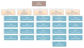 template organizational chart 5 functional org chart templates org charting
