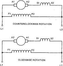 dc compound motors