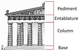 Architectural Pediment Design Architectural Question What Is An Entablature
