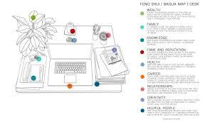 Office Feng Shui Desk Feng Shui Your Office Mk Design