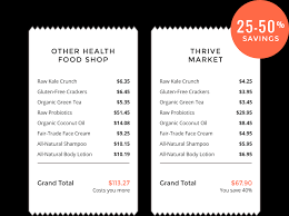 a dive into thrive market s stress relieving thanksgiving emails