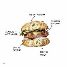 jeux de cuisine macdonald cuisine jeux de cuisine hamburger zooburger of inspirational
