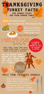 thanksgiving thanksgiving facts history best ideas on