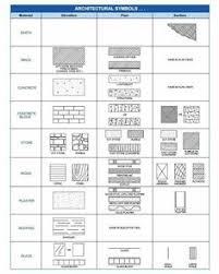 structure doors and windows etc blueprint symbols interior