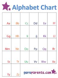 alphabet chart guruparents