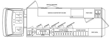 kitchen fresh food truck kitchen layout design decor luxury to