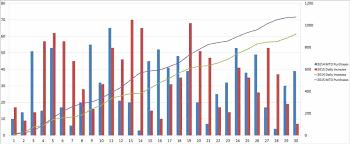 excel graph paper templates eliolera com