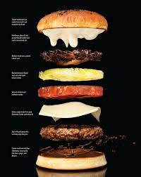 modernist cuisine pdf modernist cuisine s hamburger 2381x3000 foodporn
