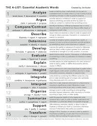Good Verbs For Resumes Best 25 Academic Vocabulary Ideas On Pinterest Teaching