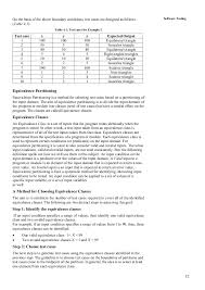 Resume For A Summer Job Block 1 Ms 034 Unit 1
