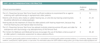 the geriatric assessment american family physician
