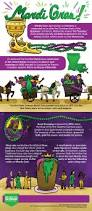 the magic of mardi gras infographic above u0026 beyondabove