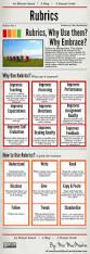 321 best pe assessment images on pinterest assessment teaching