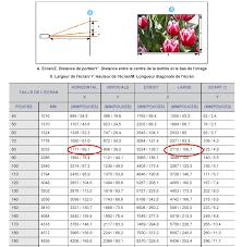 distance ecran videoprojecteur canapé samsung sp a600b page 348 29917029 sur le forum