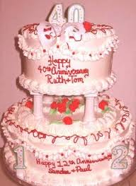 online cake ordering birthday cake is the most memorable moment of the party so